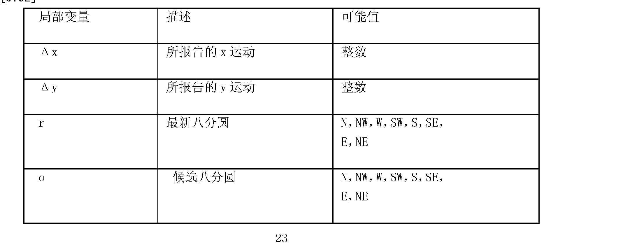 Figure CN101390034BD00232