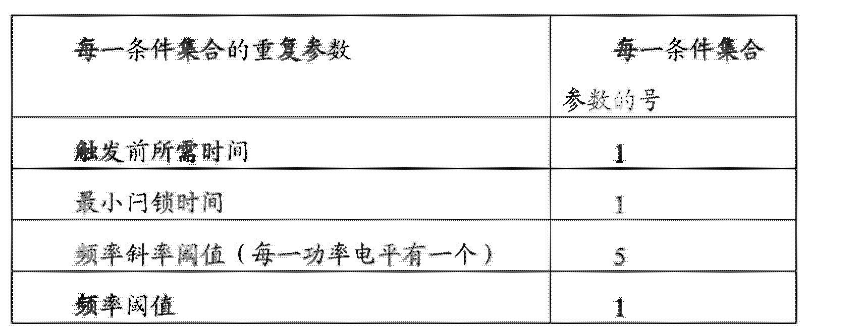 Figure CN104363844AD00451