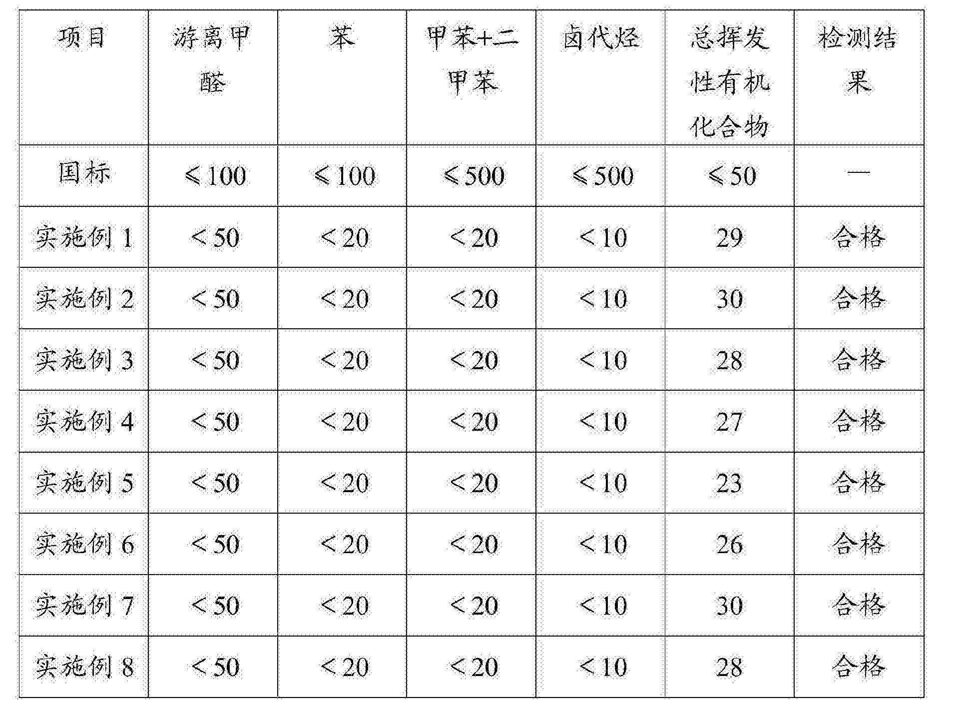 Figure CN106947302AD00111
