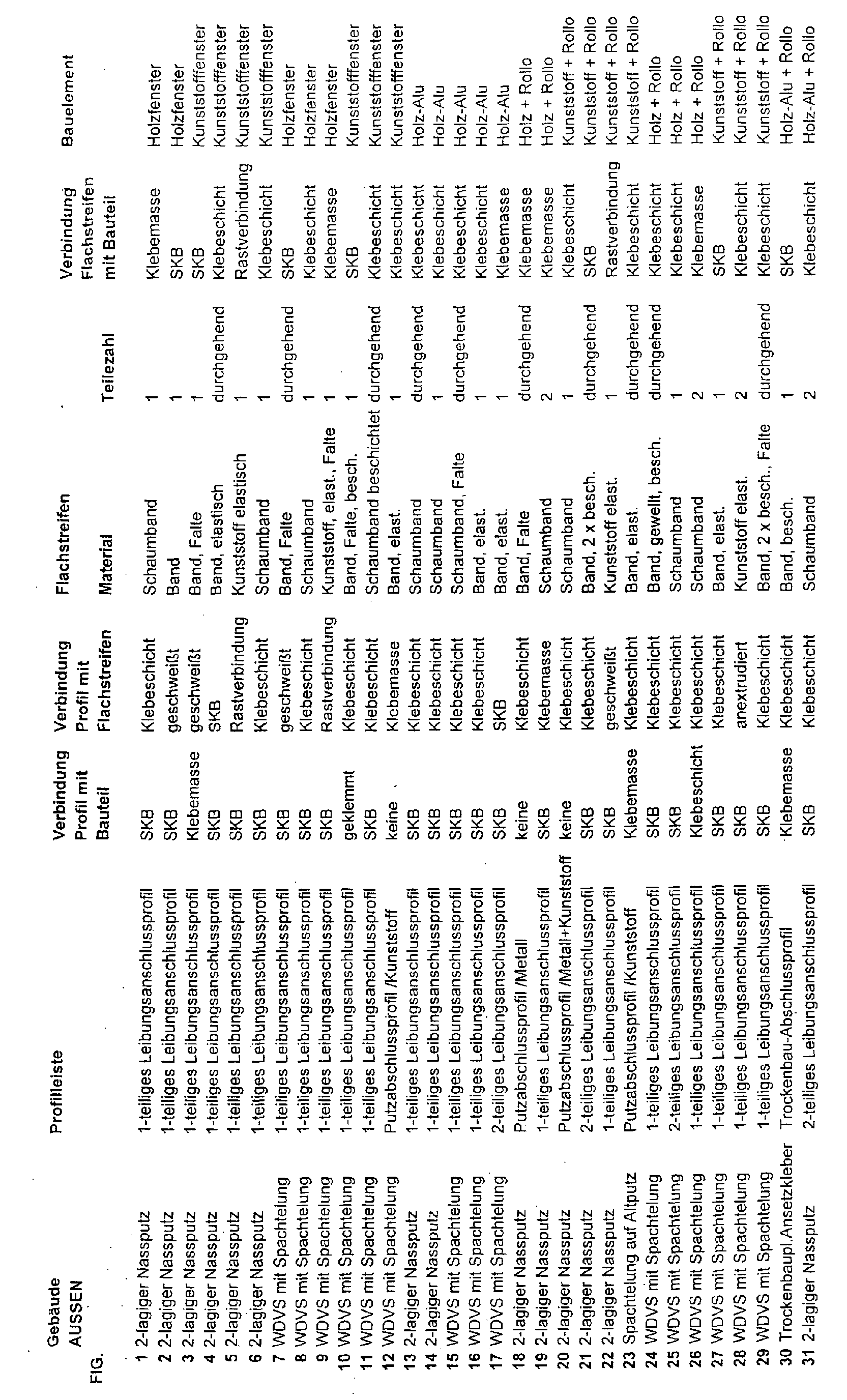 ep1707727a2 - sealing arrangement and method for producing a seal