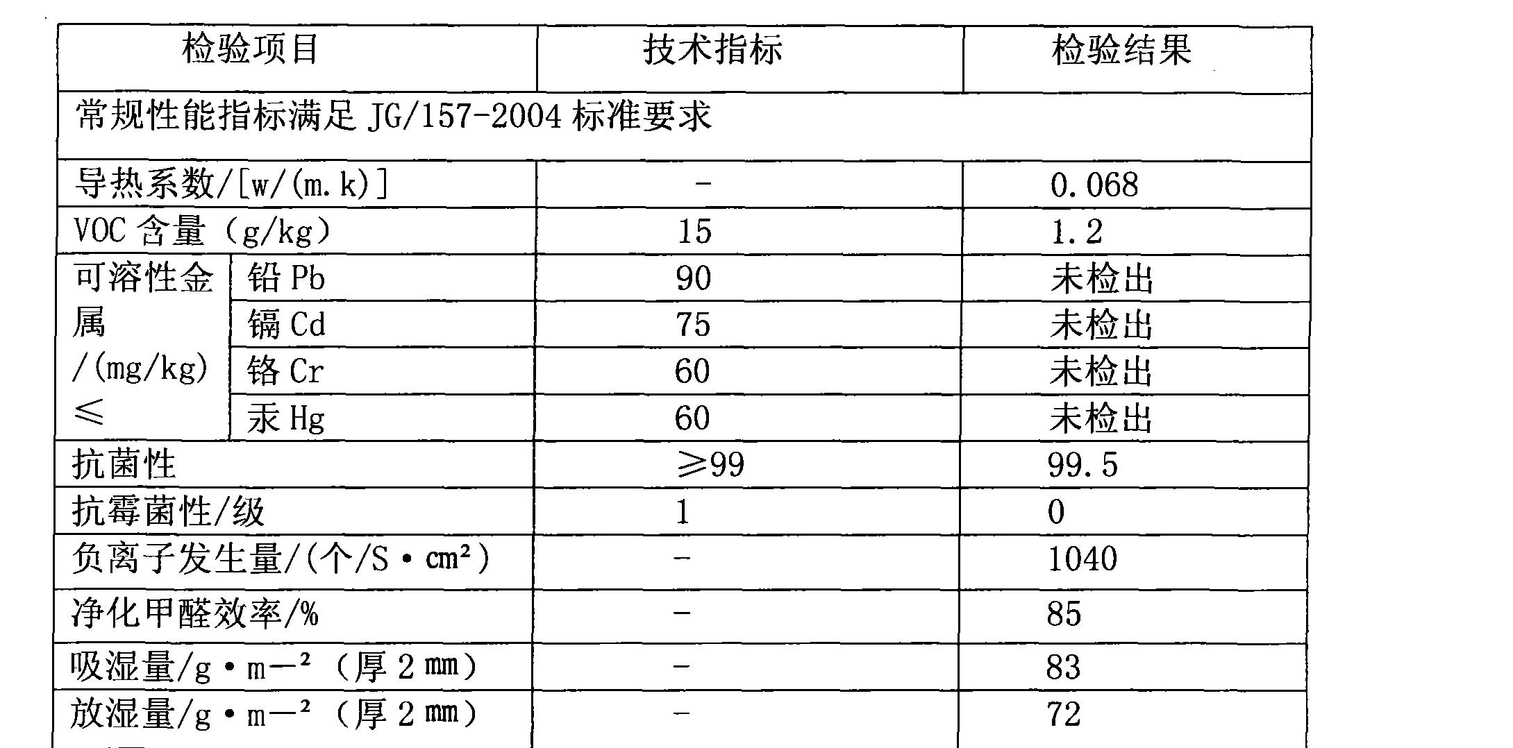 Figure CN102518220AD00071