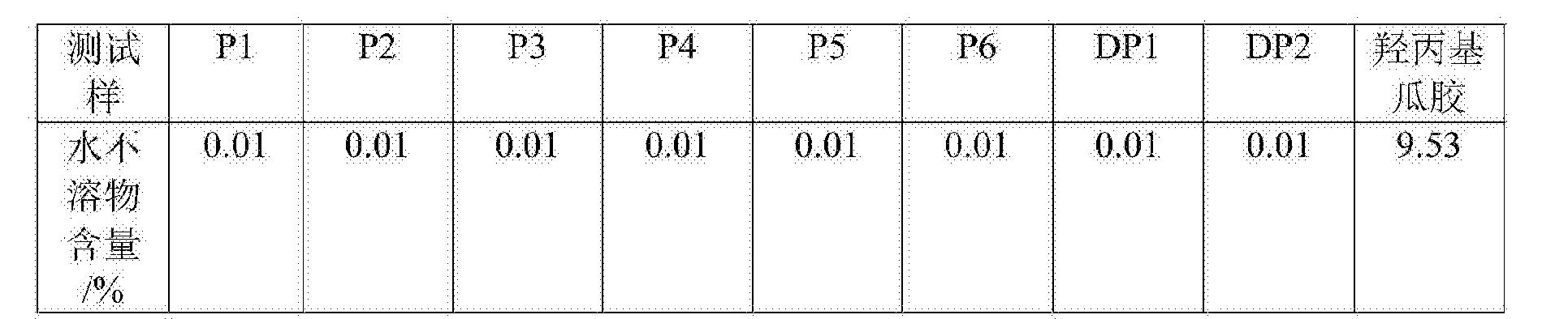 Figure CN104250337BD00281