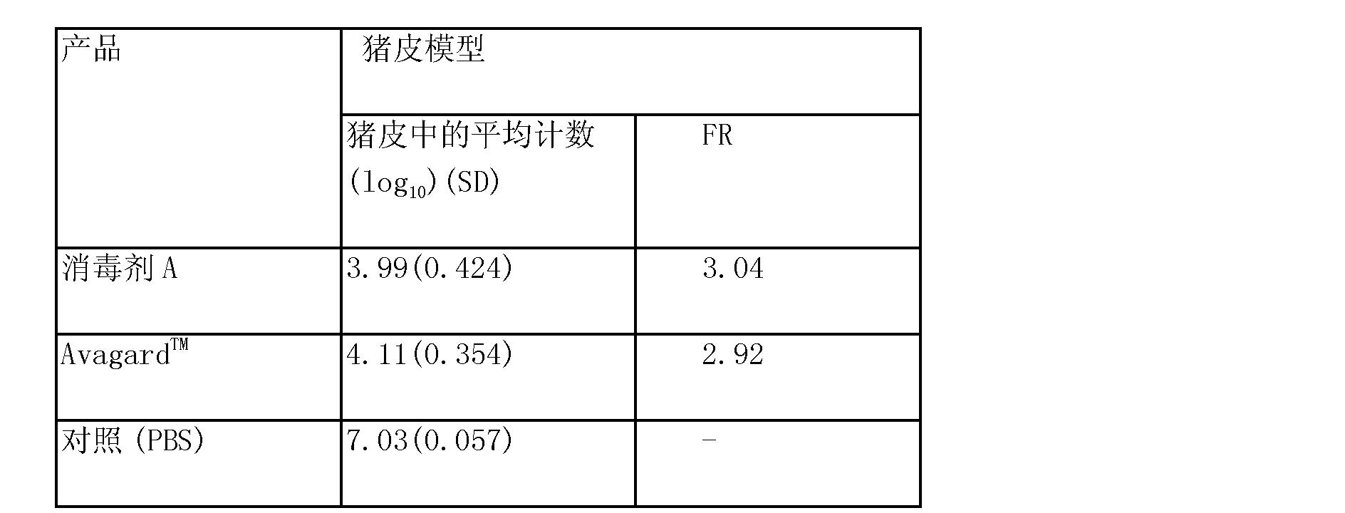 Figure CN101163455BD00921