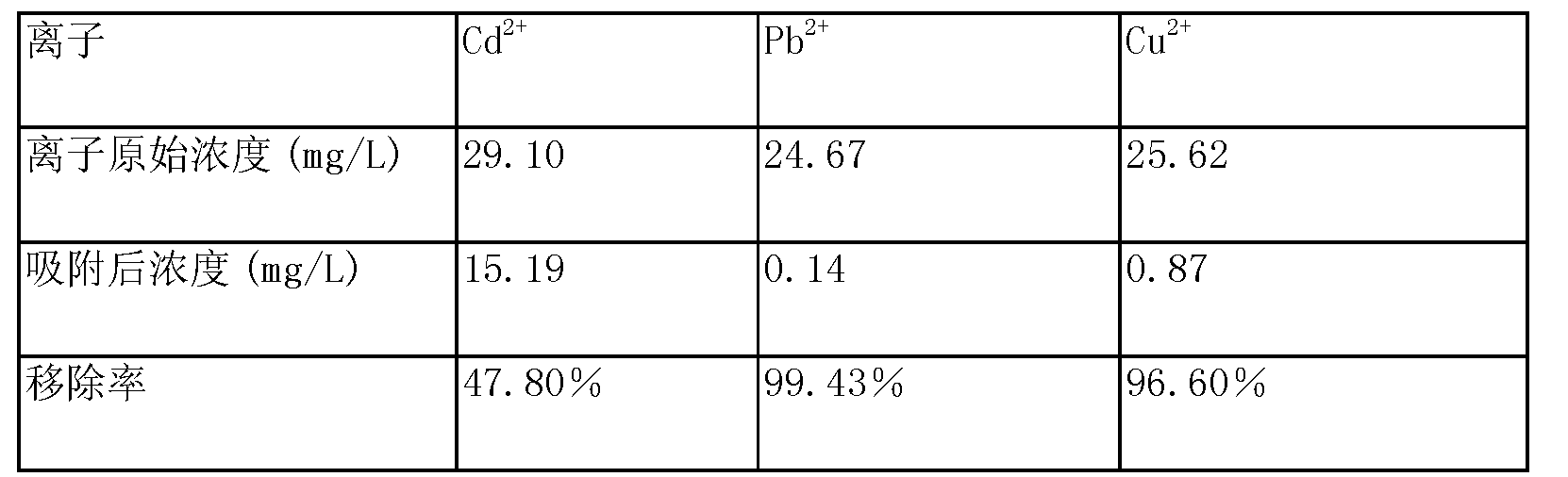 Figure CN104289177AD00051
