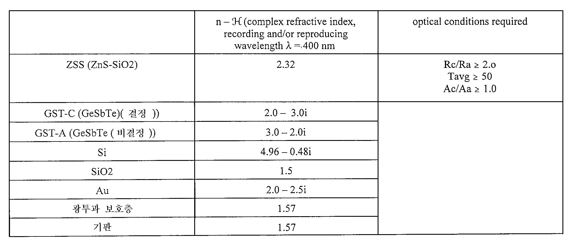 Figure 112000002456719-pat00058