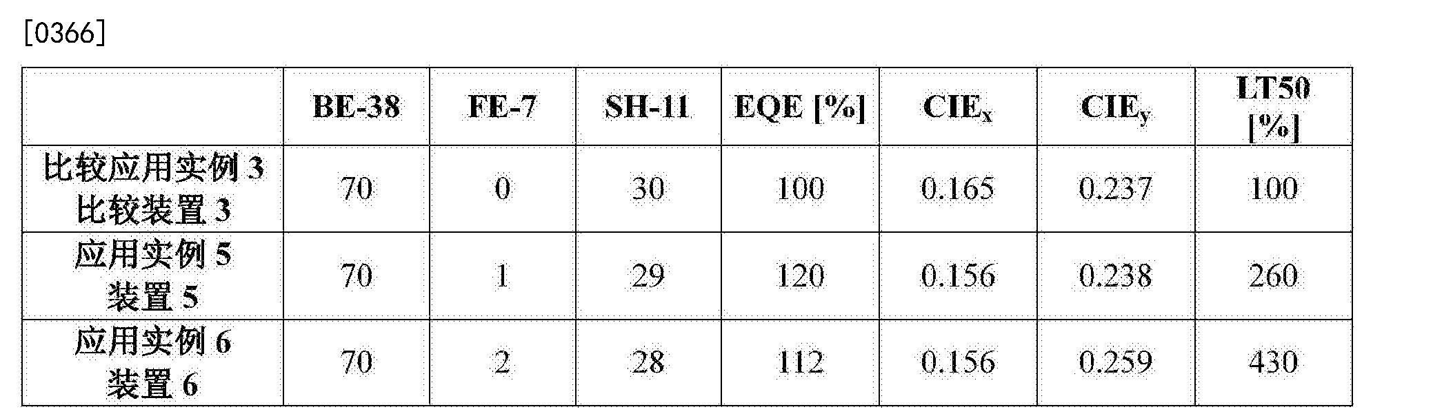 Figure CN107735880AD00623