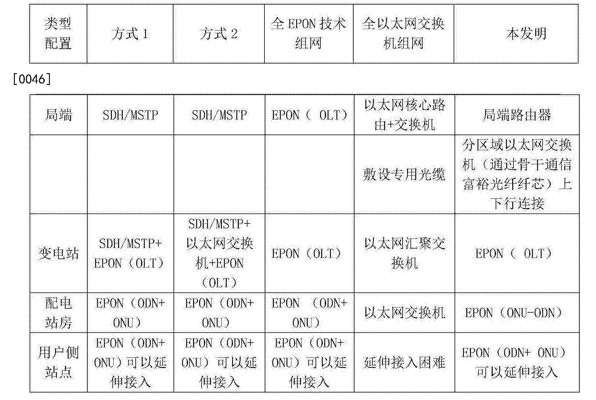 Figure CN102904645BD00061
