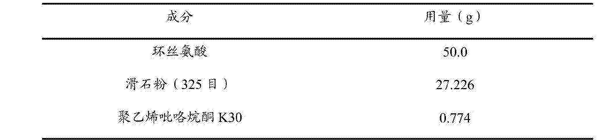 Figure CN105476976BD00261