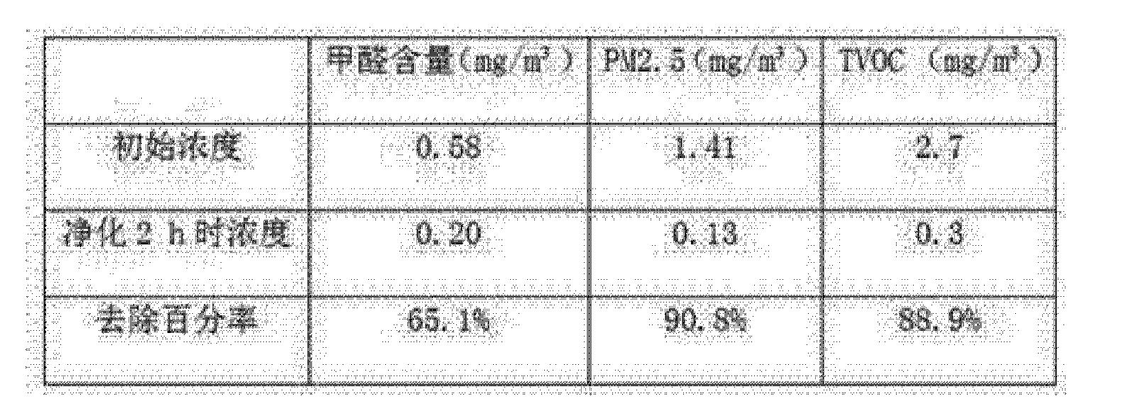 Figure CN103348877BD00051