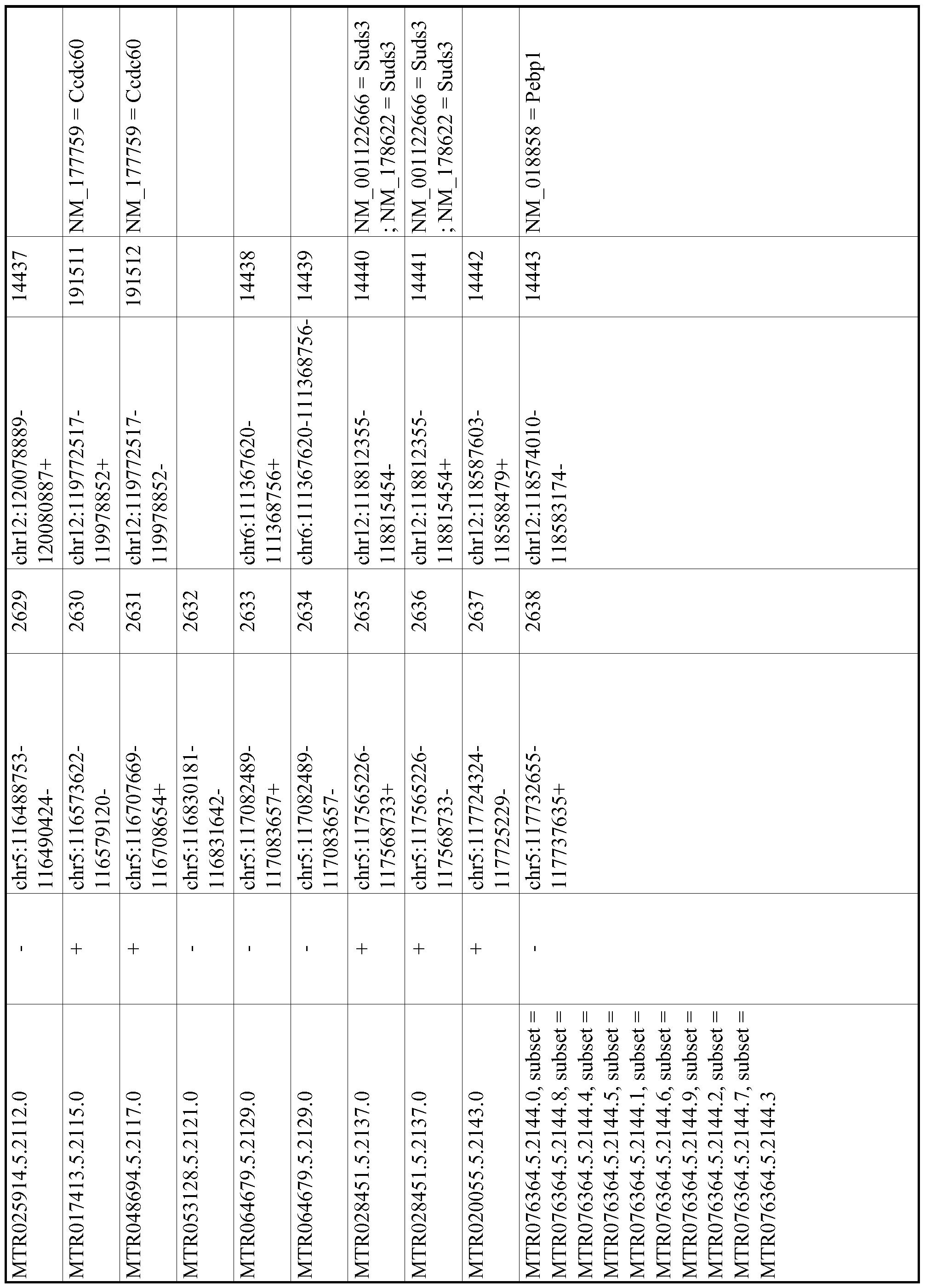 Figure imgf000551_0001