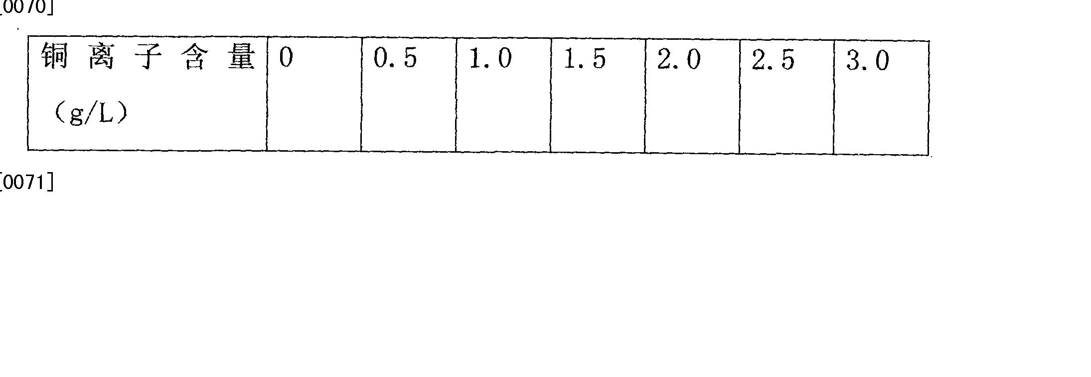 Figure CN101896039BD00082