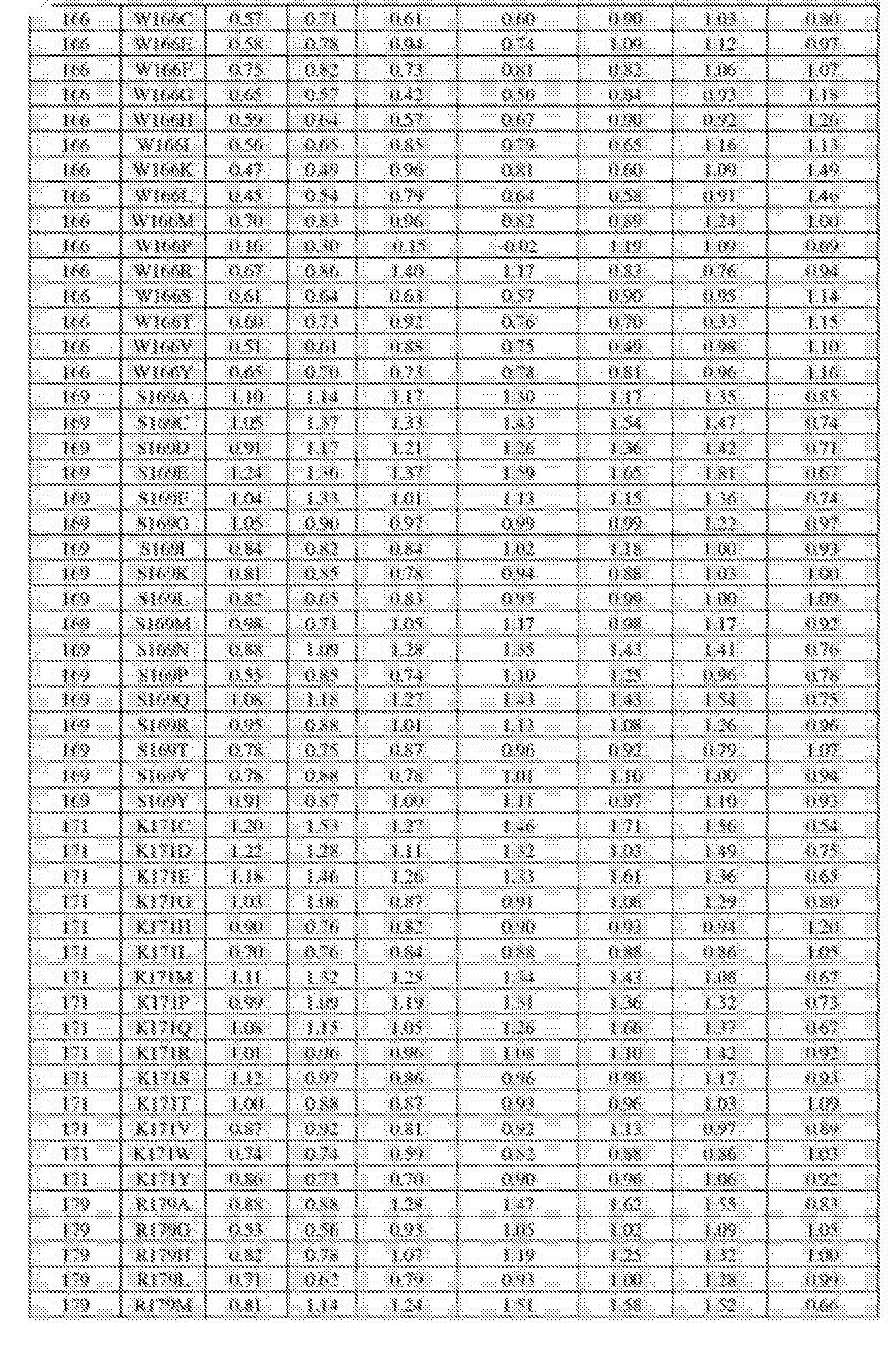 Figure CN105483099AD00931