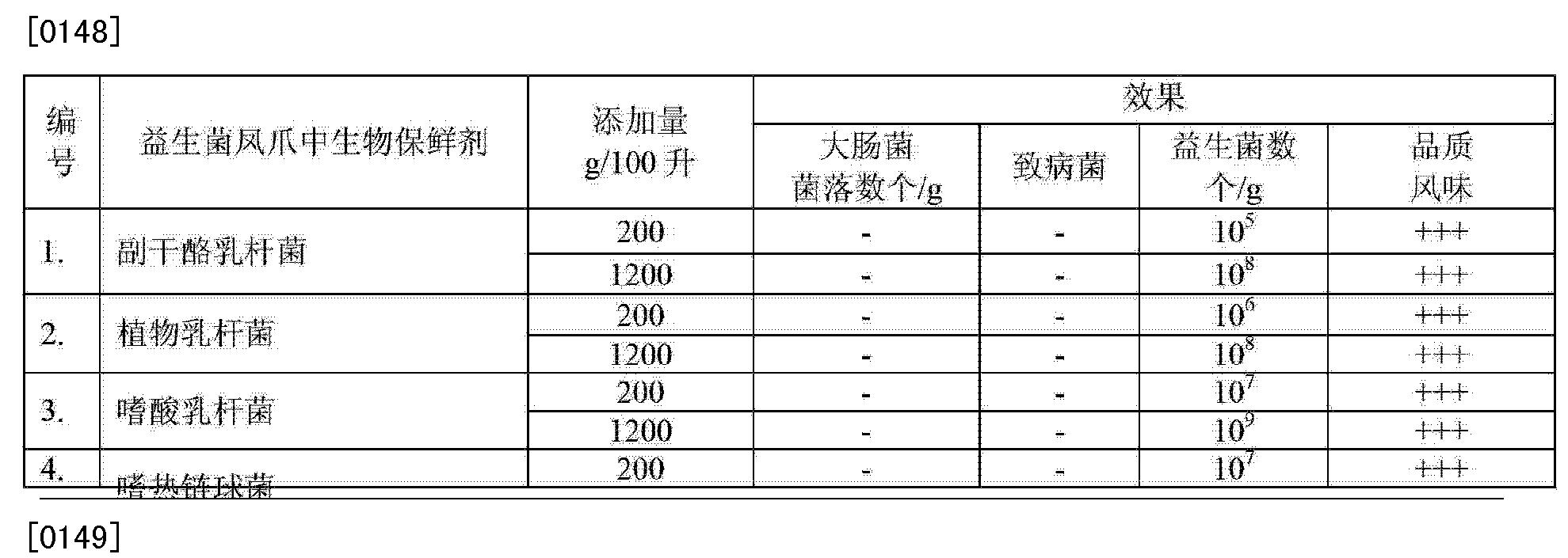 Figure CN103652995AD00172