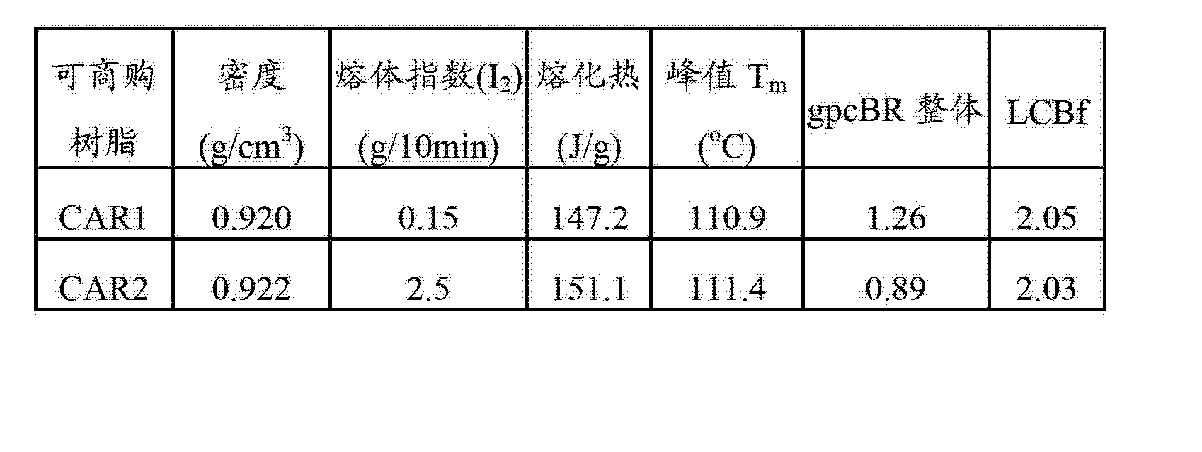 Figure CN102695734BD00171