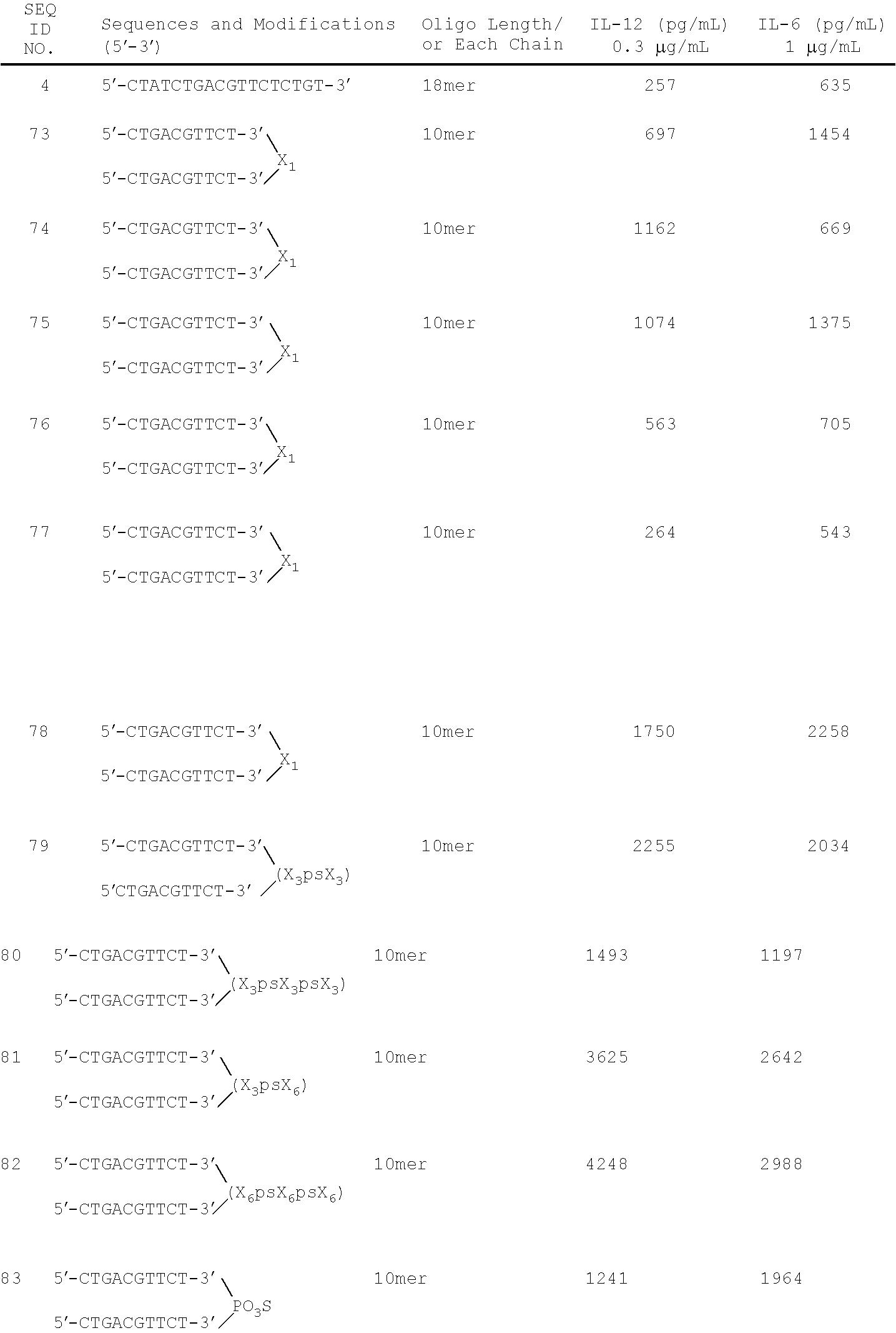 Figure US08153608-20120410-C00019
