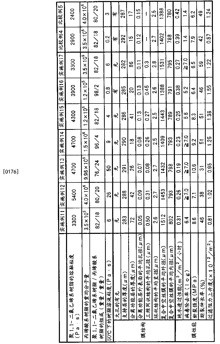 Figure CN102159305BD00231