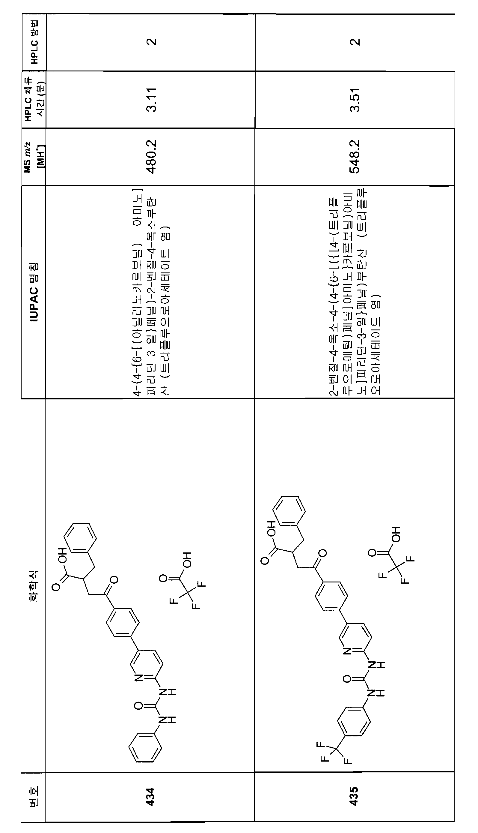 Figure 112007082249387-PCT00274