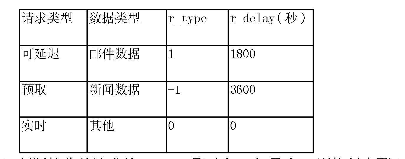 Figure CN103269513AD00132