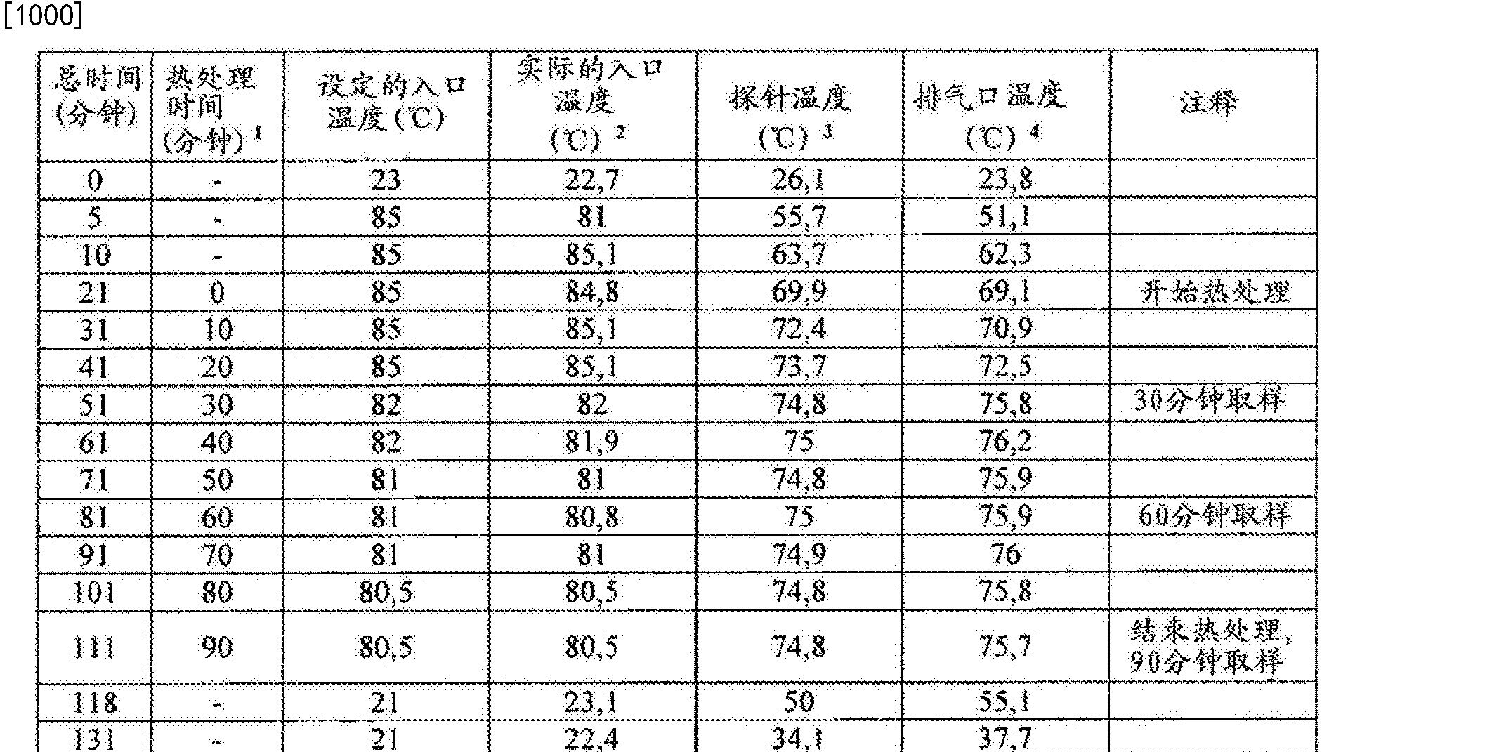 Figure CN102688241BD00842