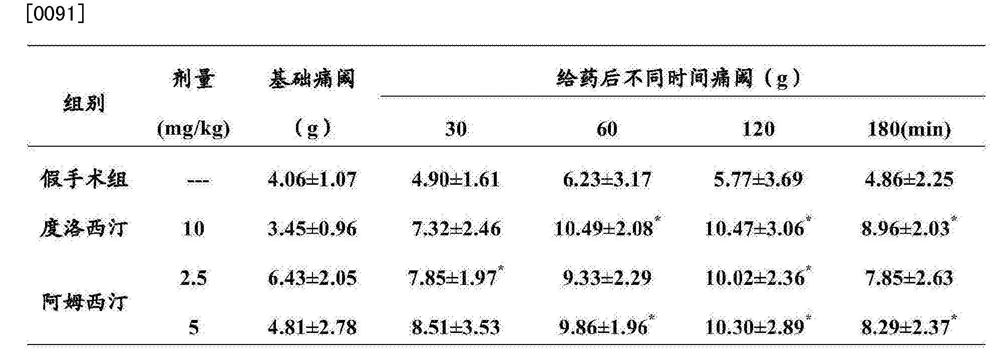 Figure CN105497020AD00091