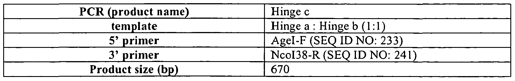 Figure imgf000380_0002