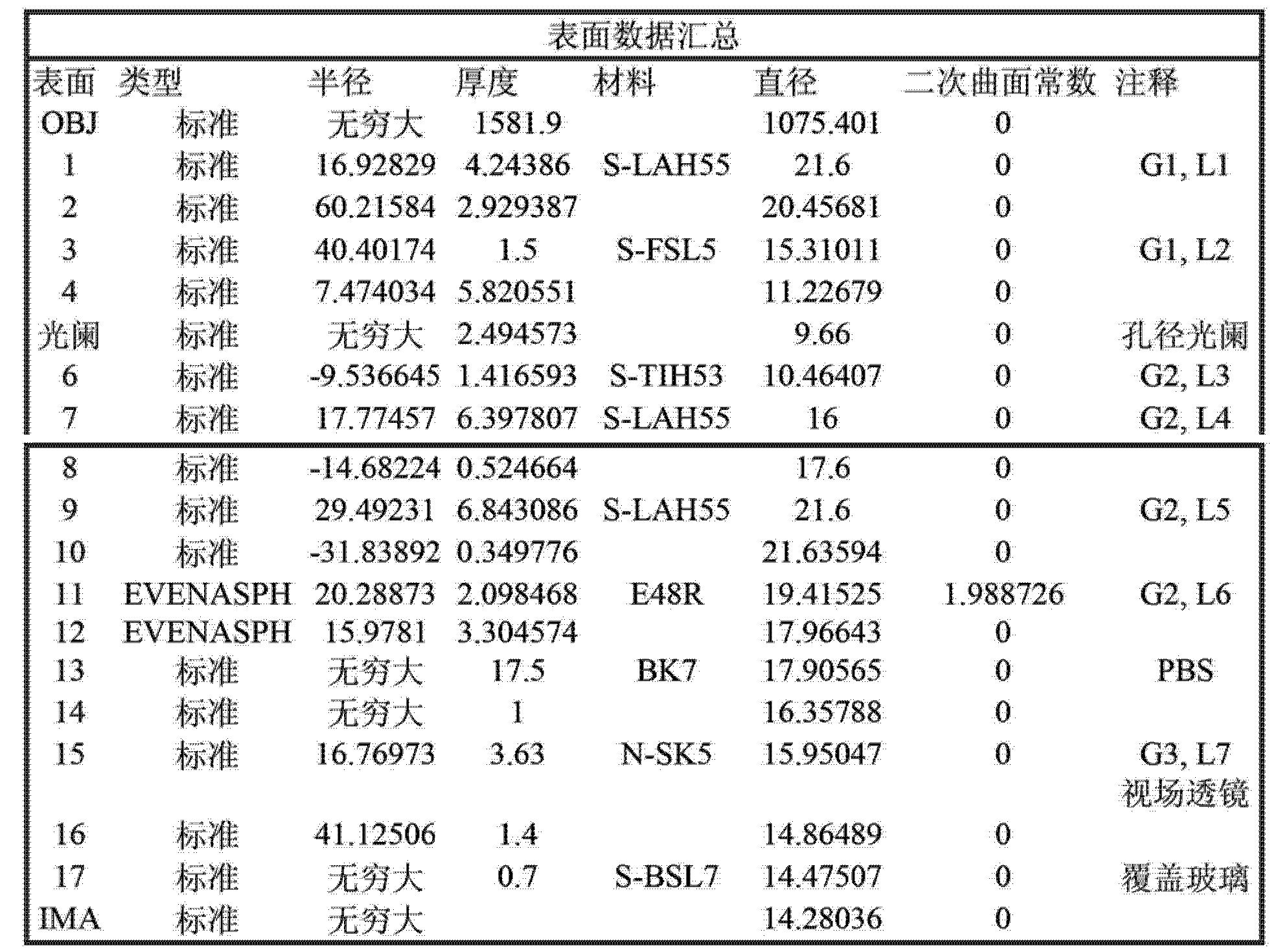 Figure CN103081458AD00131