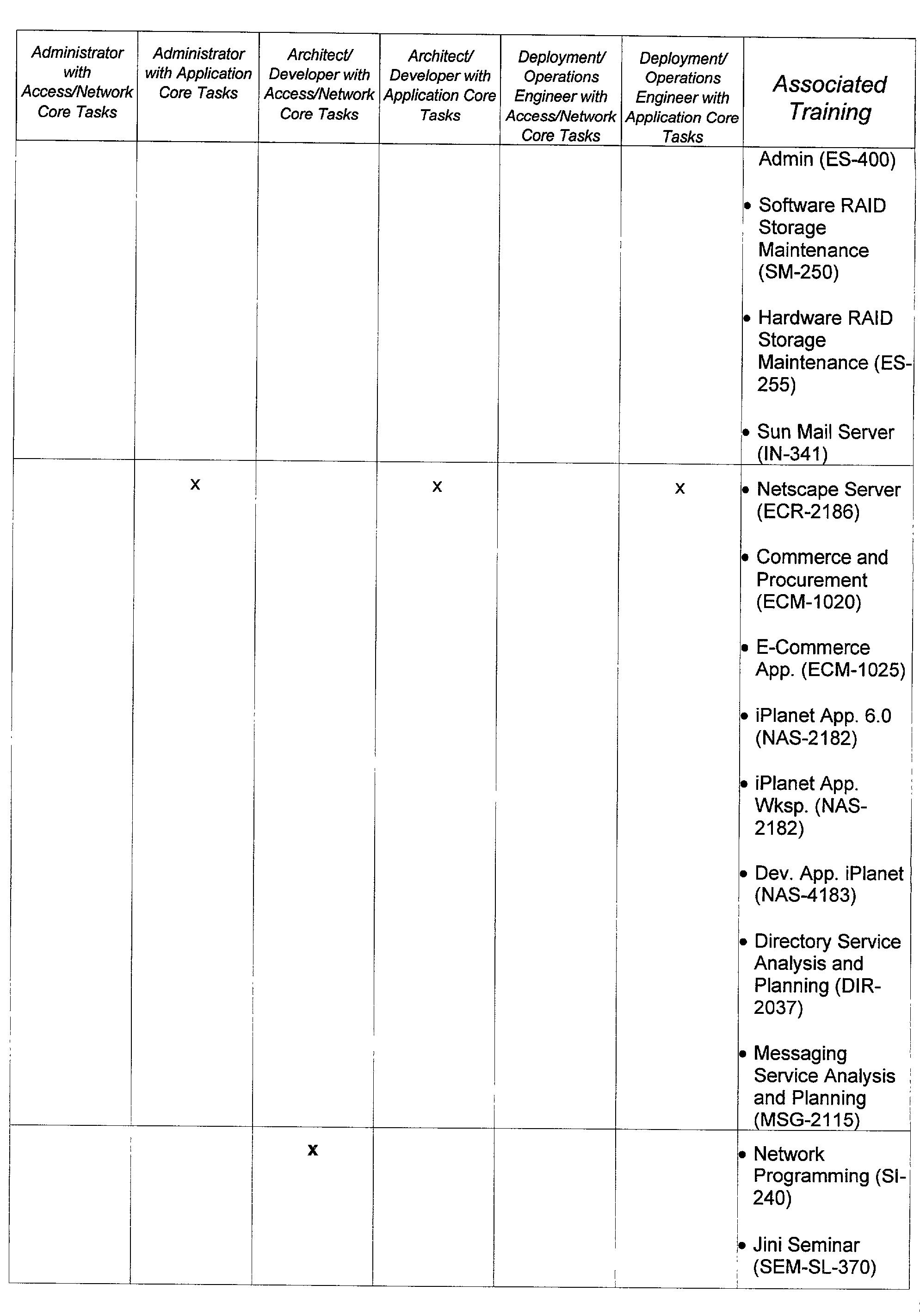 Figure US20030139953A1-20030724-P00018