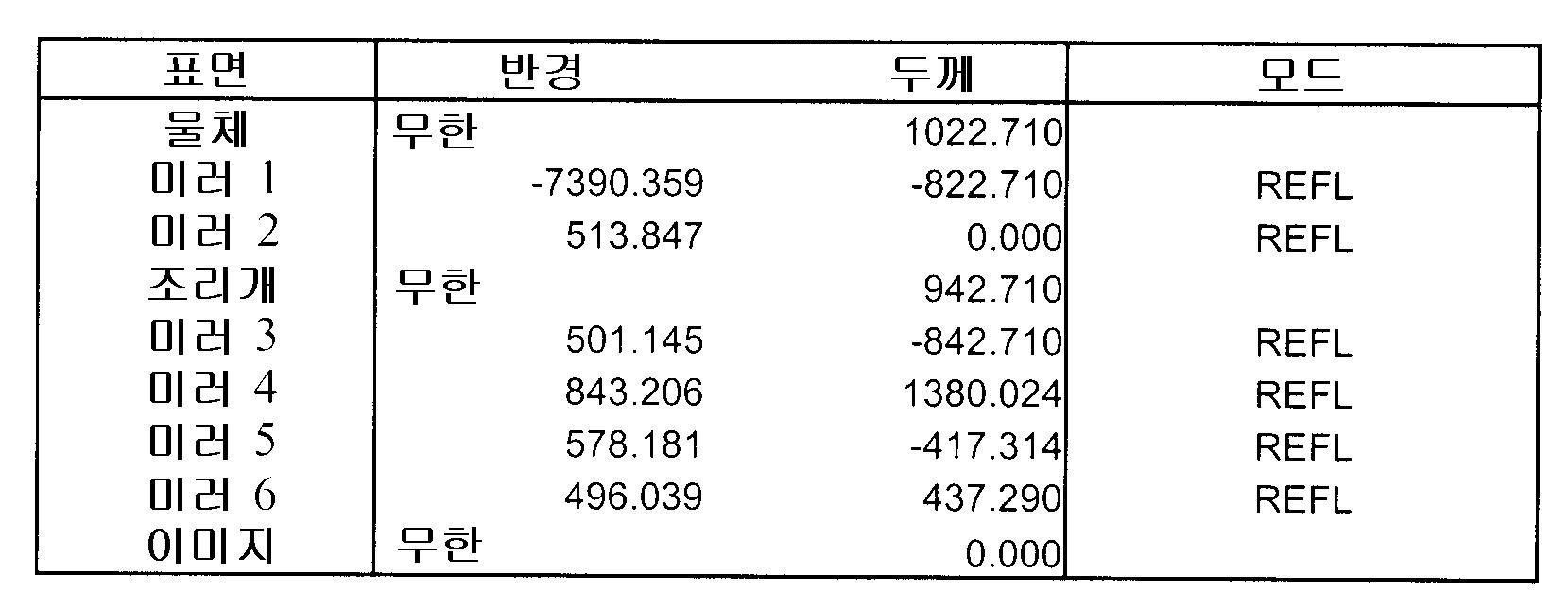 Figure 112008003020108-pat00010