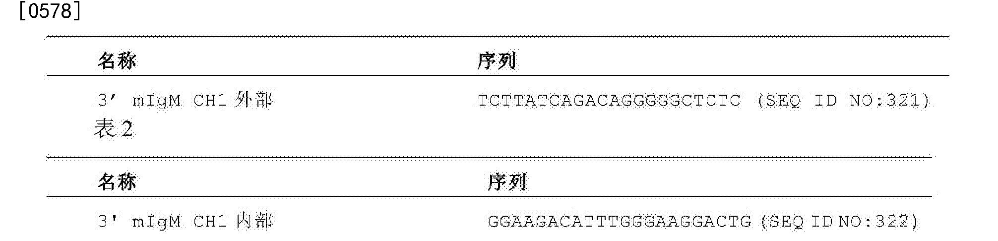 Figure CN104302170BD00721
