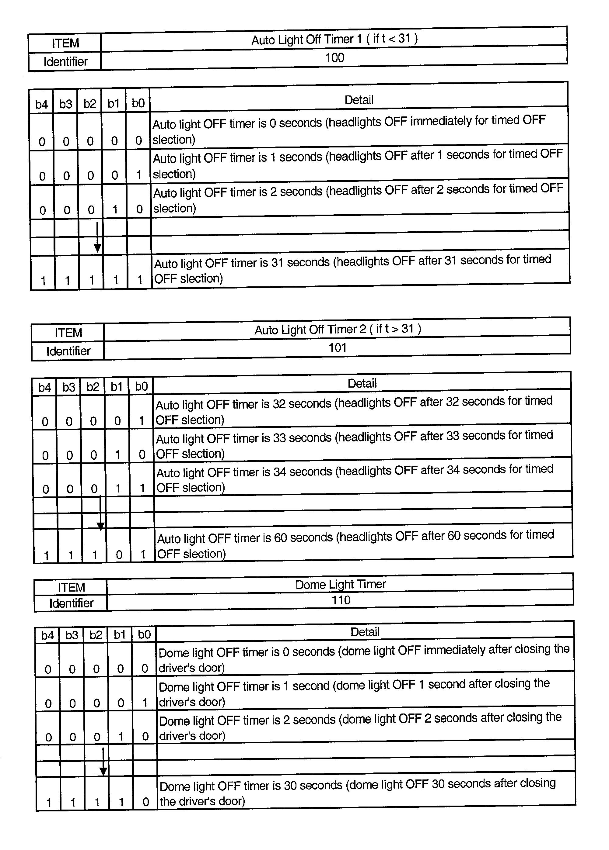 Figure US20030152088A1-20030814-P00002