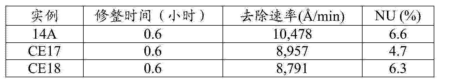 Figure CN104684686AD00212