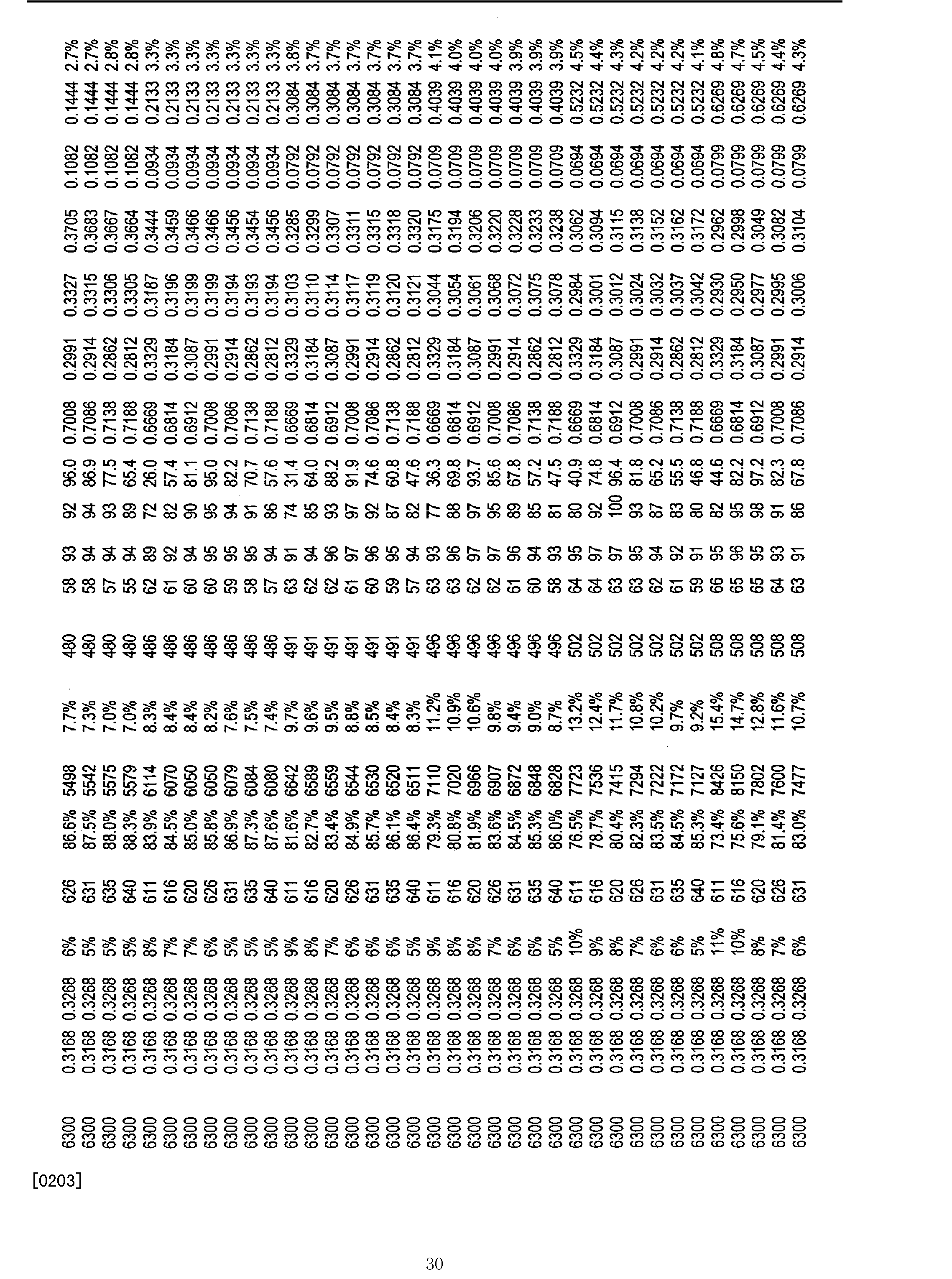 Figure CN101821544BD00301
