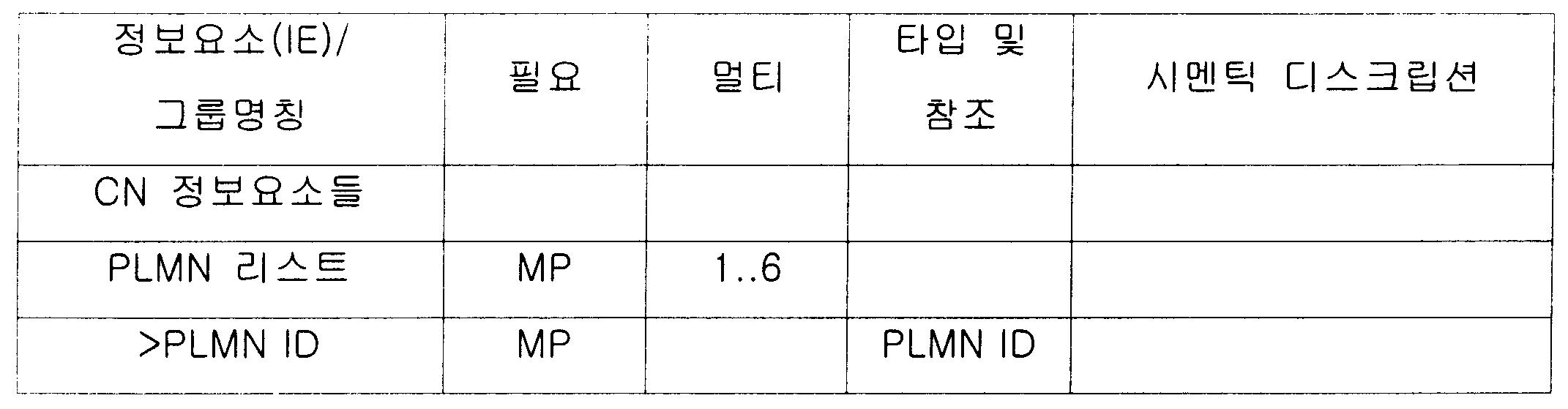 Figure 112007071077519-pat00012