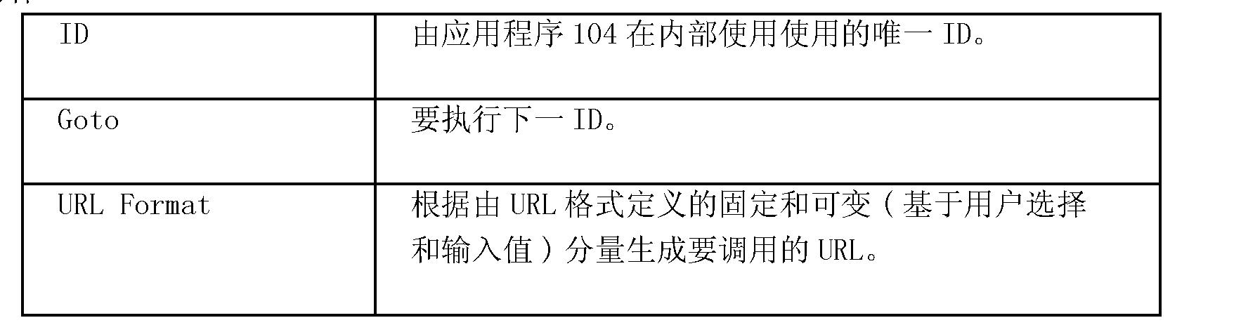 Figure CN101681484BD00393