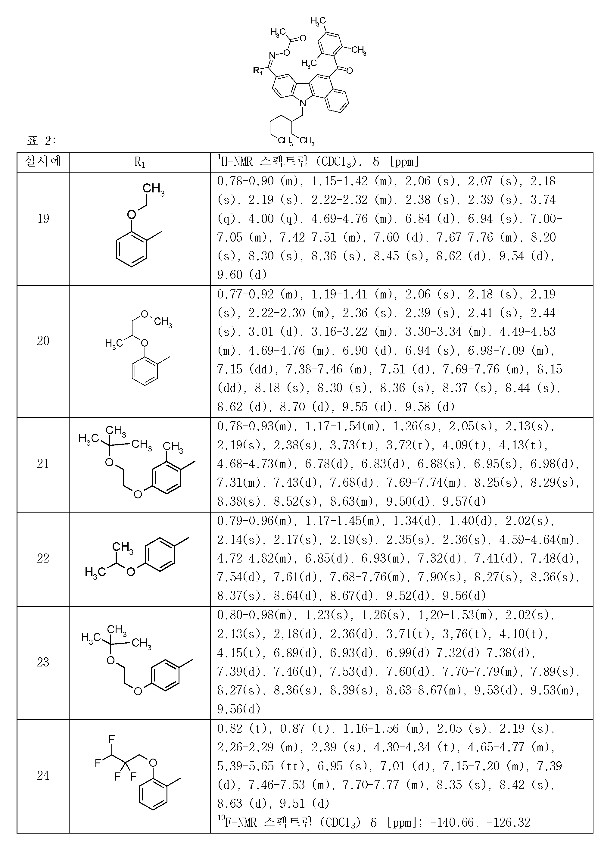 Figure 112013039208549-pct00119