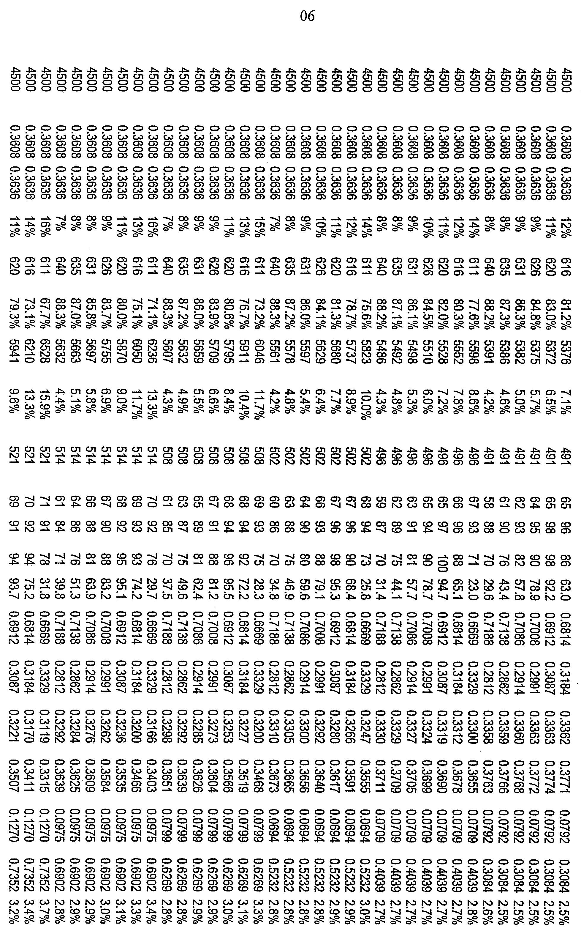 Figure 112010029469117-pct00056