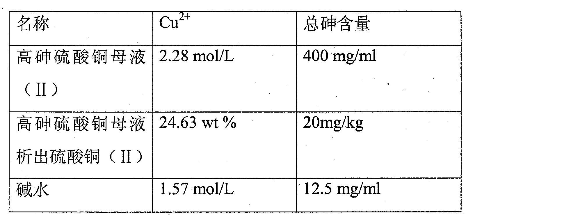 Figure CN101717111BD00071