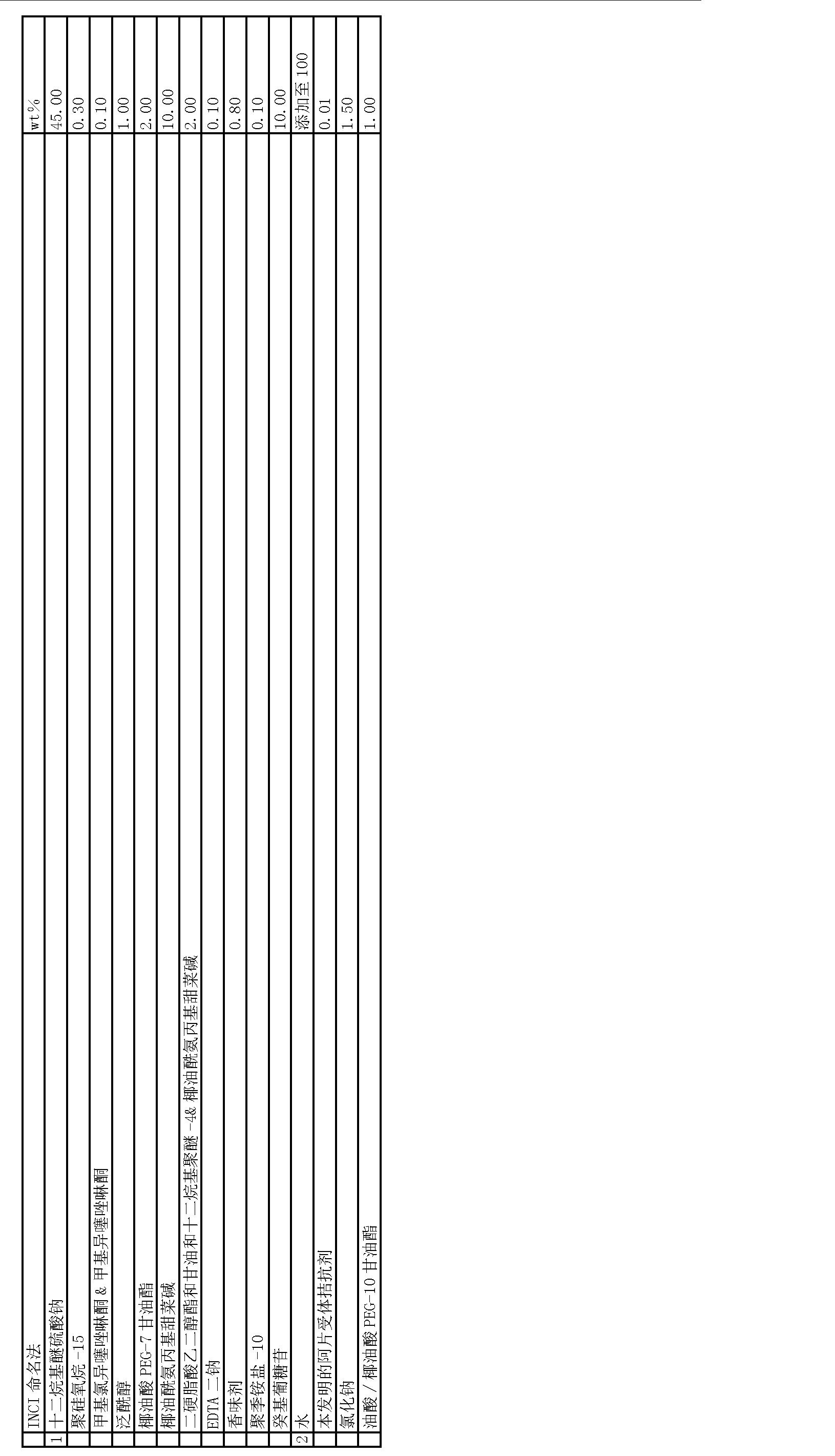 Figure CN101426481BD00281