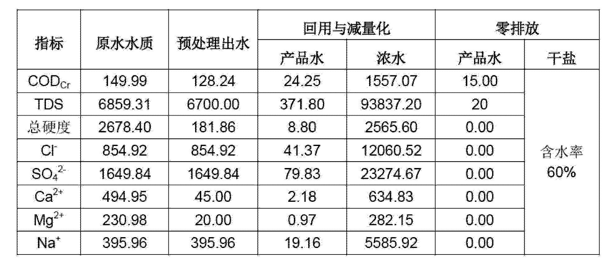 Figure CN103319042BD00061