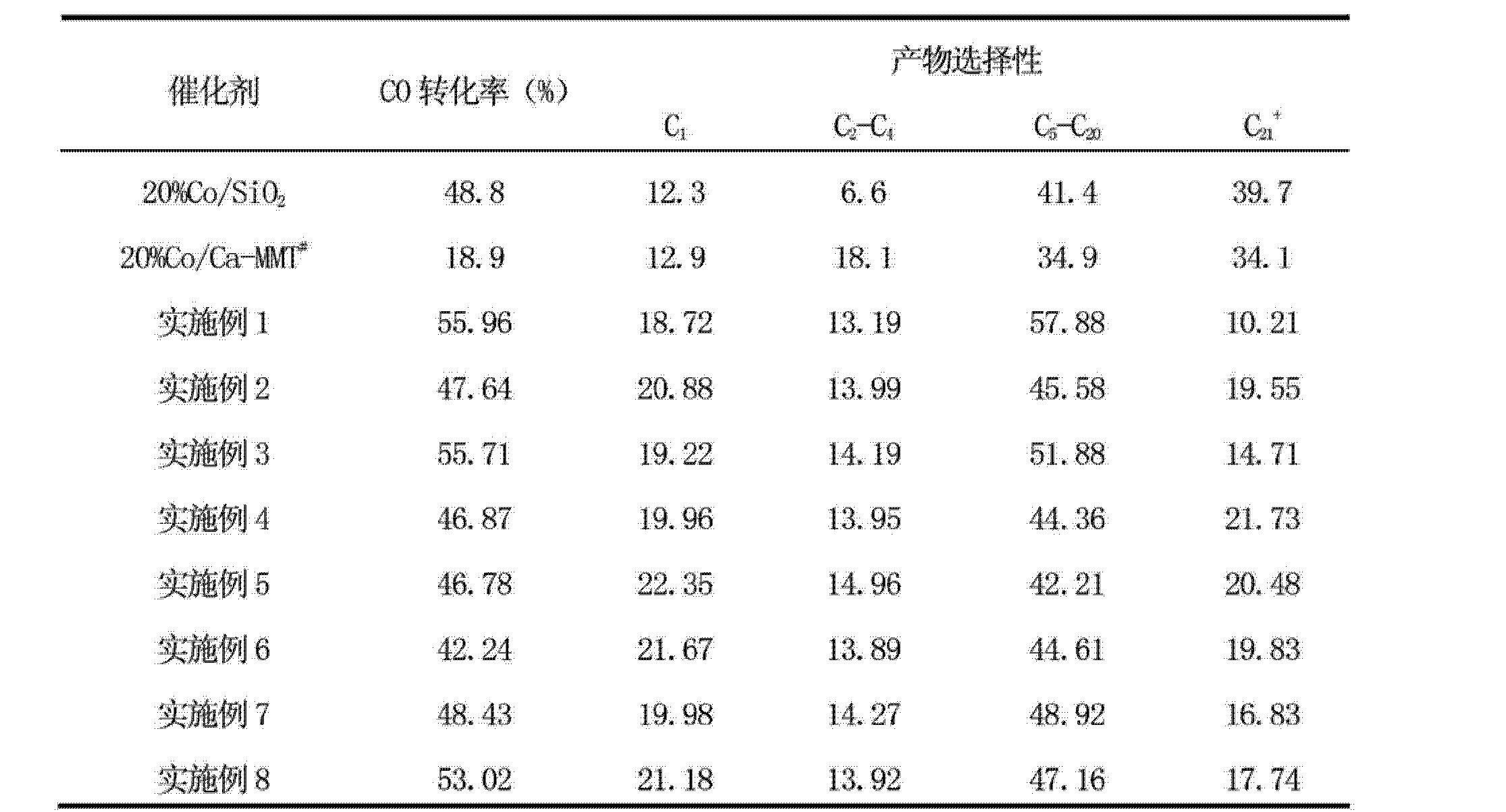 Figure CN103230797AD00101