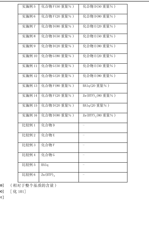 Figure CN101874316BD00891