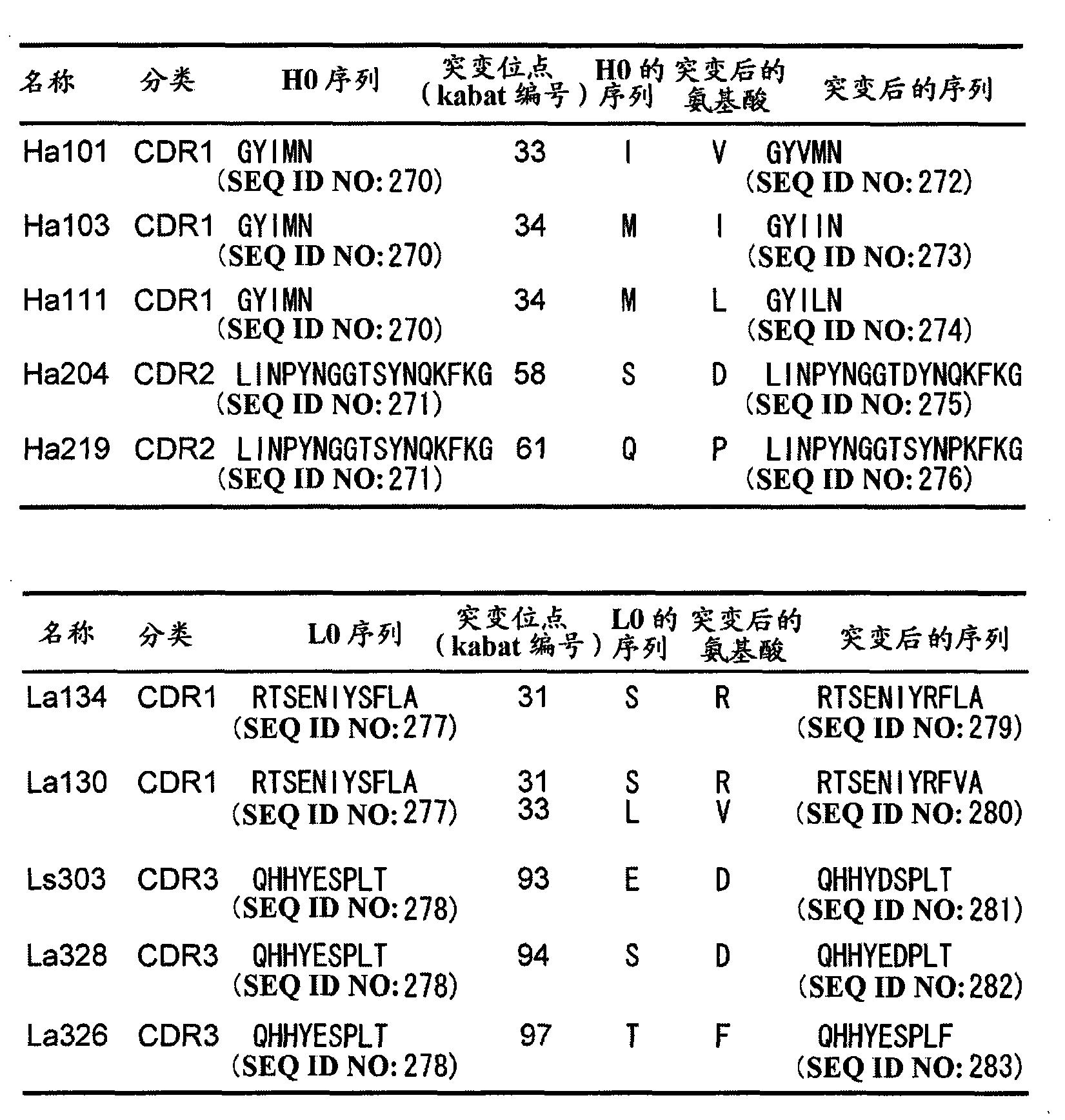 Figure CN101952318BD00511