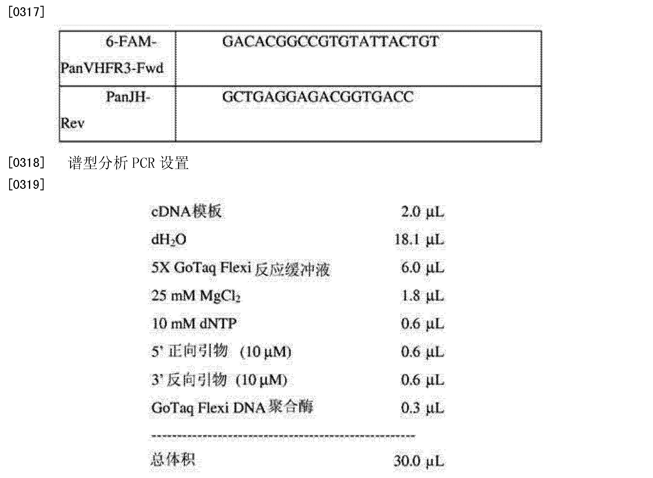 Figure CN102227638BD00301