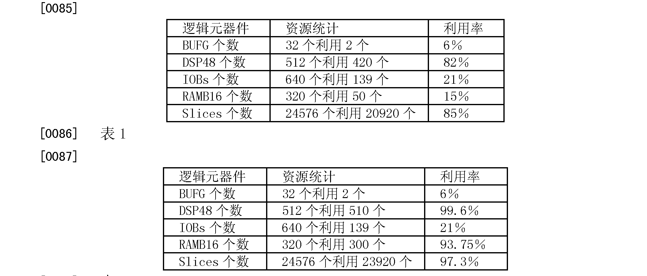 Figure CN102082749BD00091