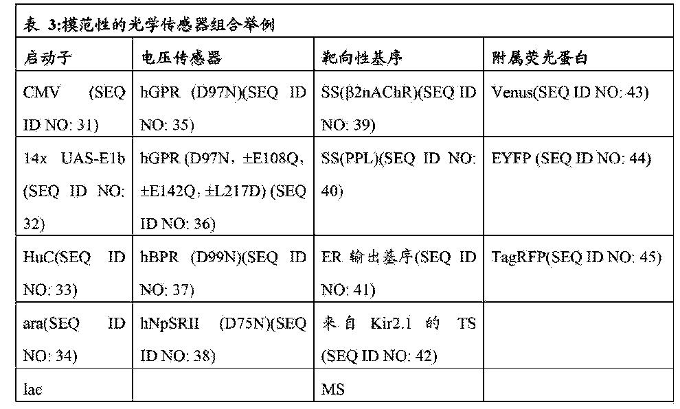 Figure CN103168236BD00251