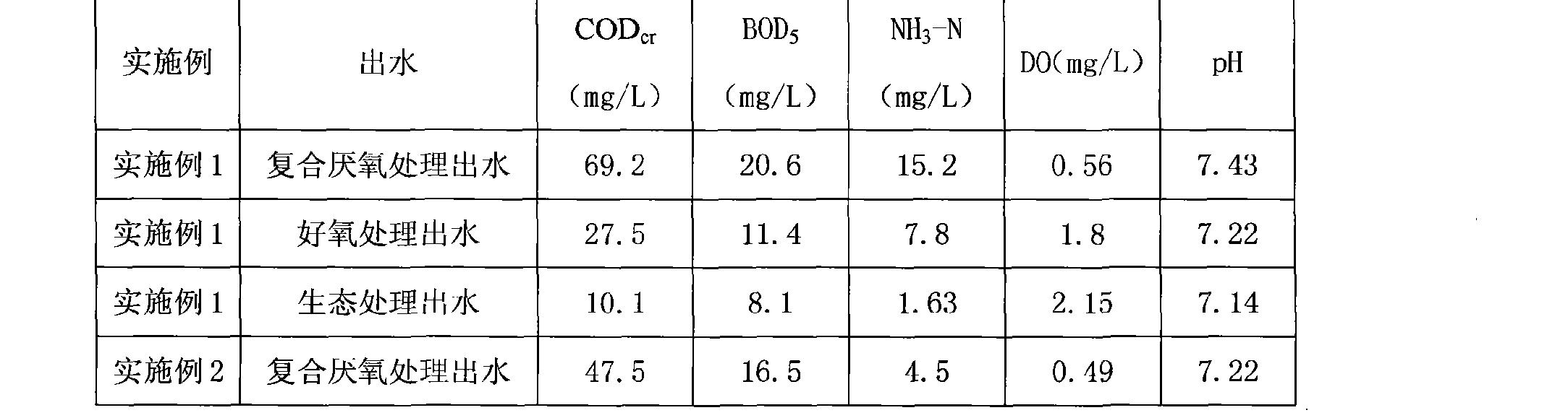 Figure CN102464404BD00091