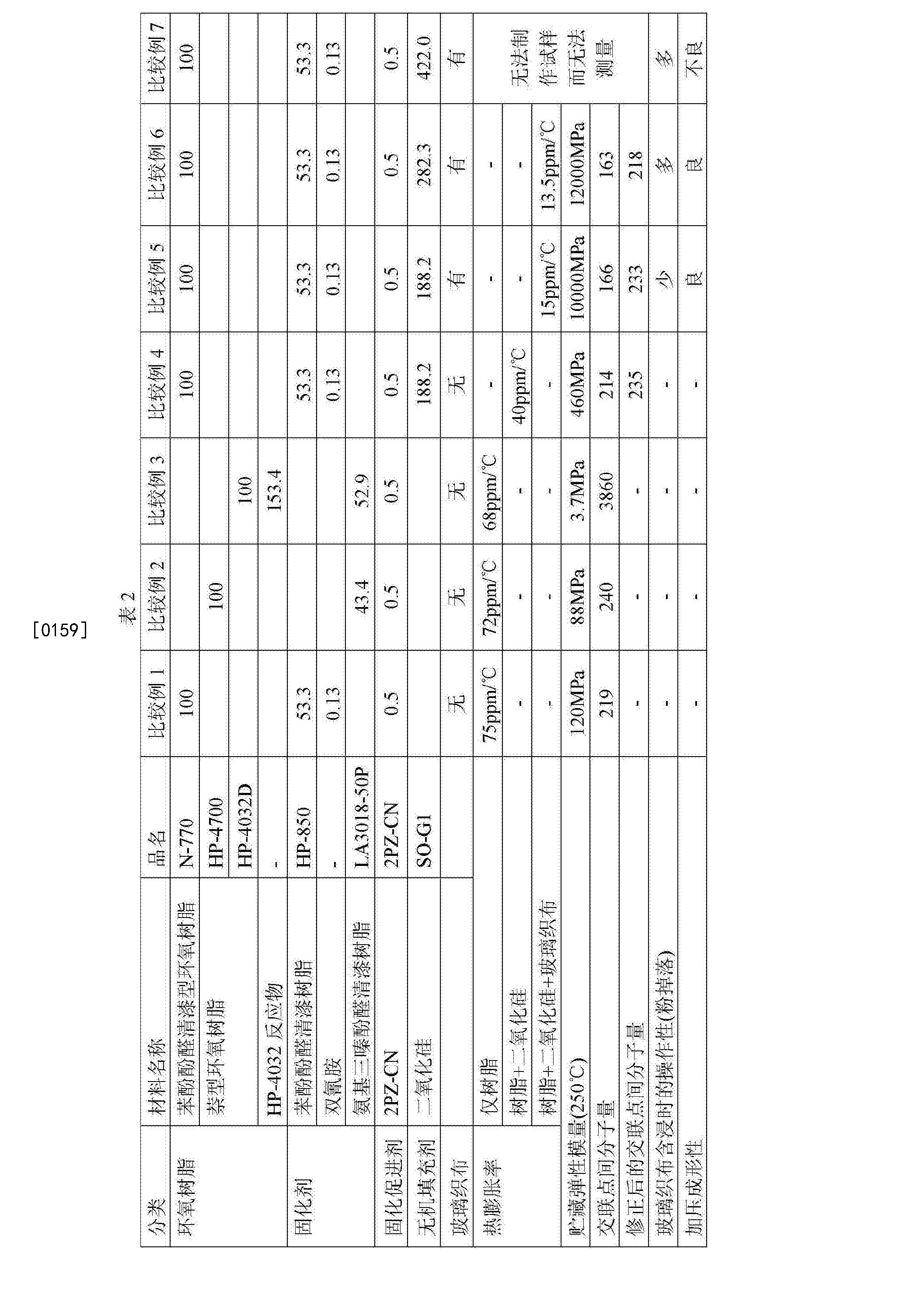 Figure CN103342877BD00151