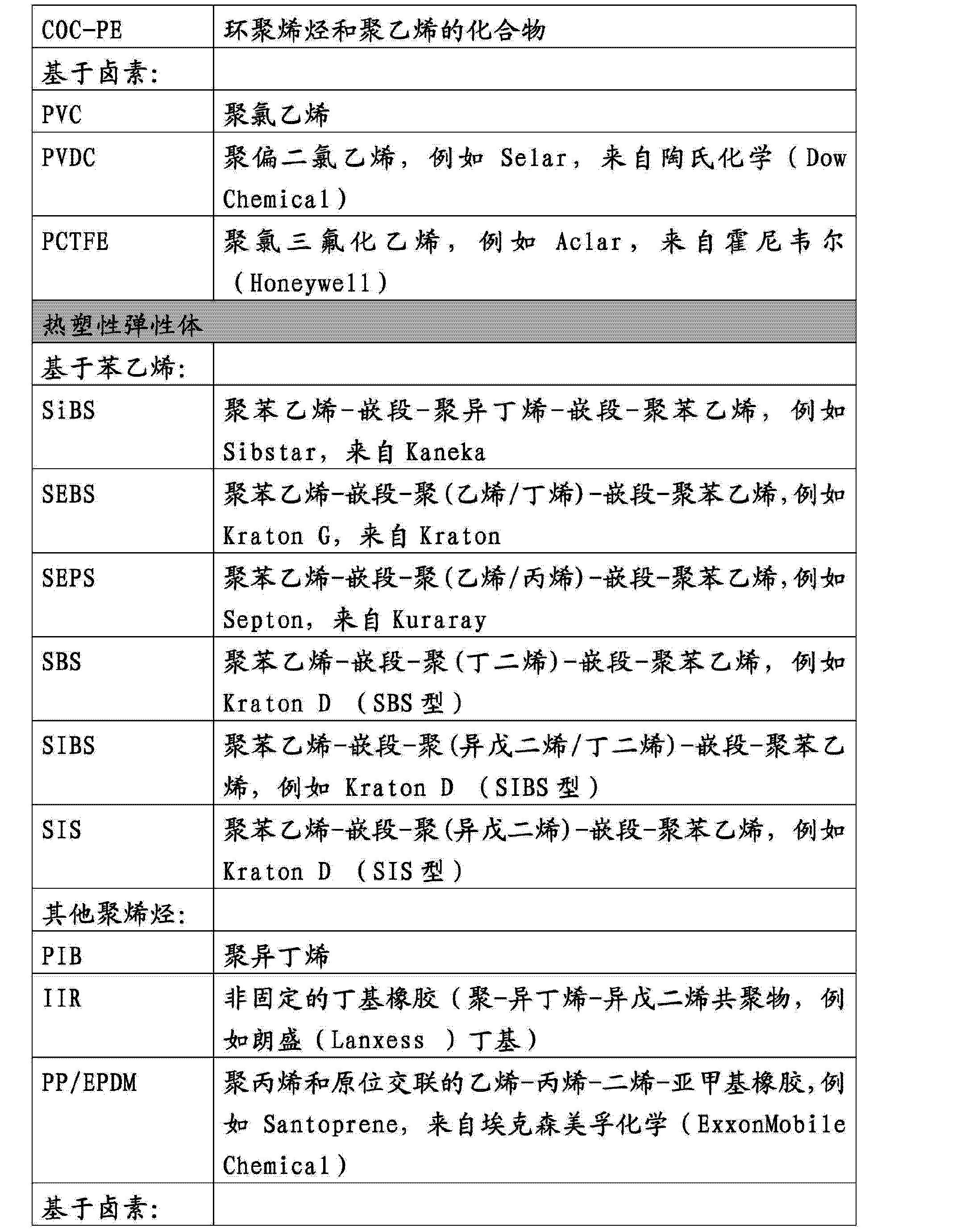 Figure CN103052412AD00061