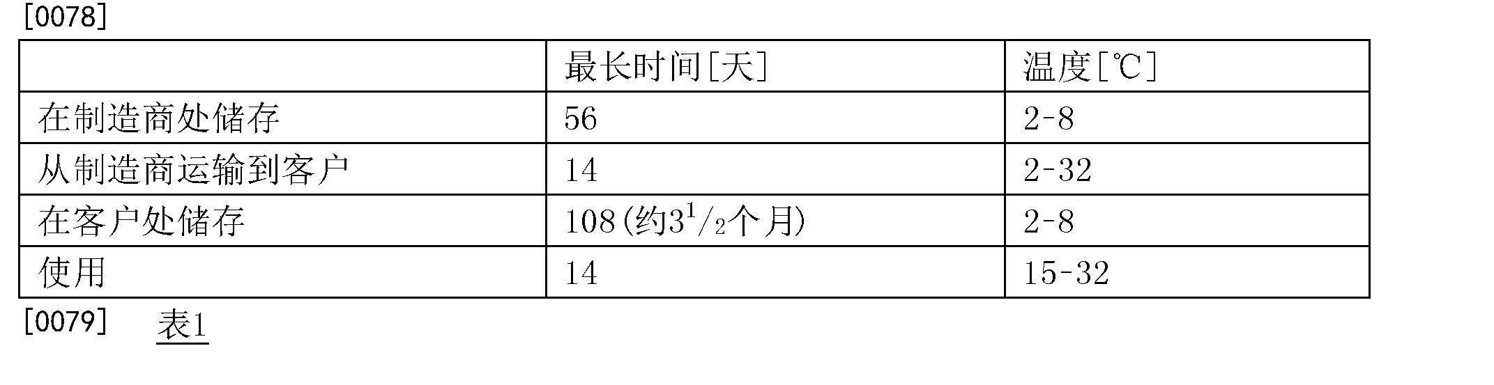 Figure CN107110815AD00081
