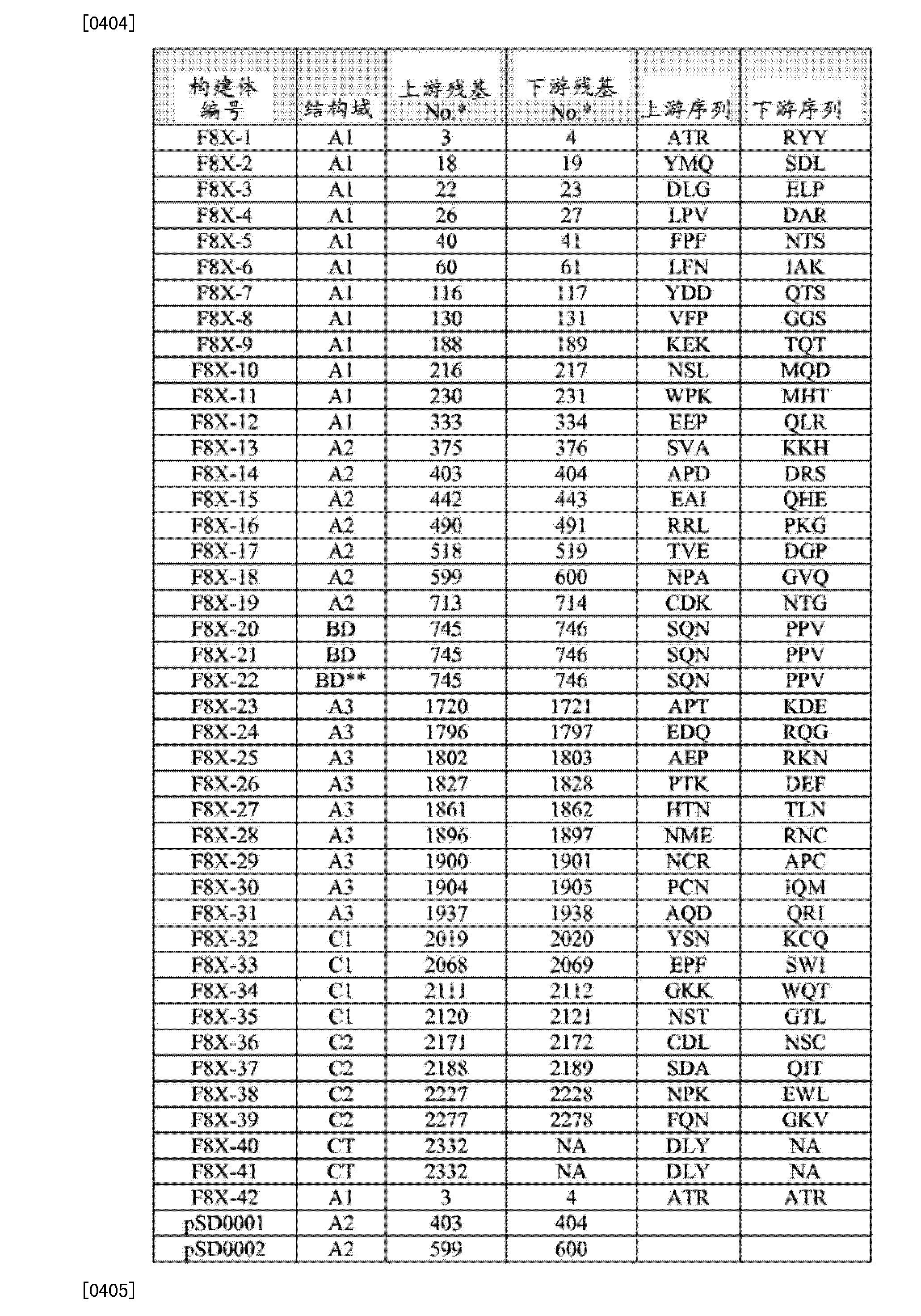 Figure CN104661674AD00901